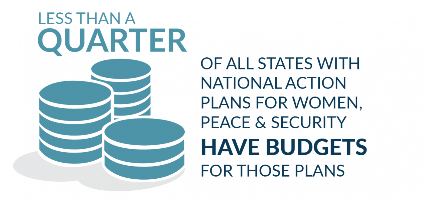 women peace and security plans lack budget infographic