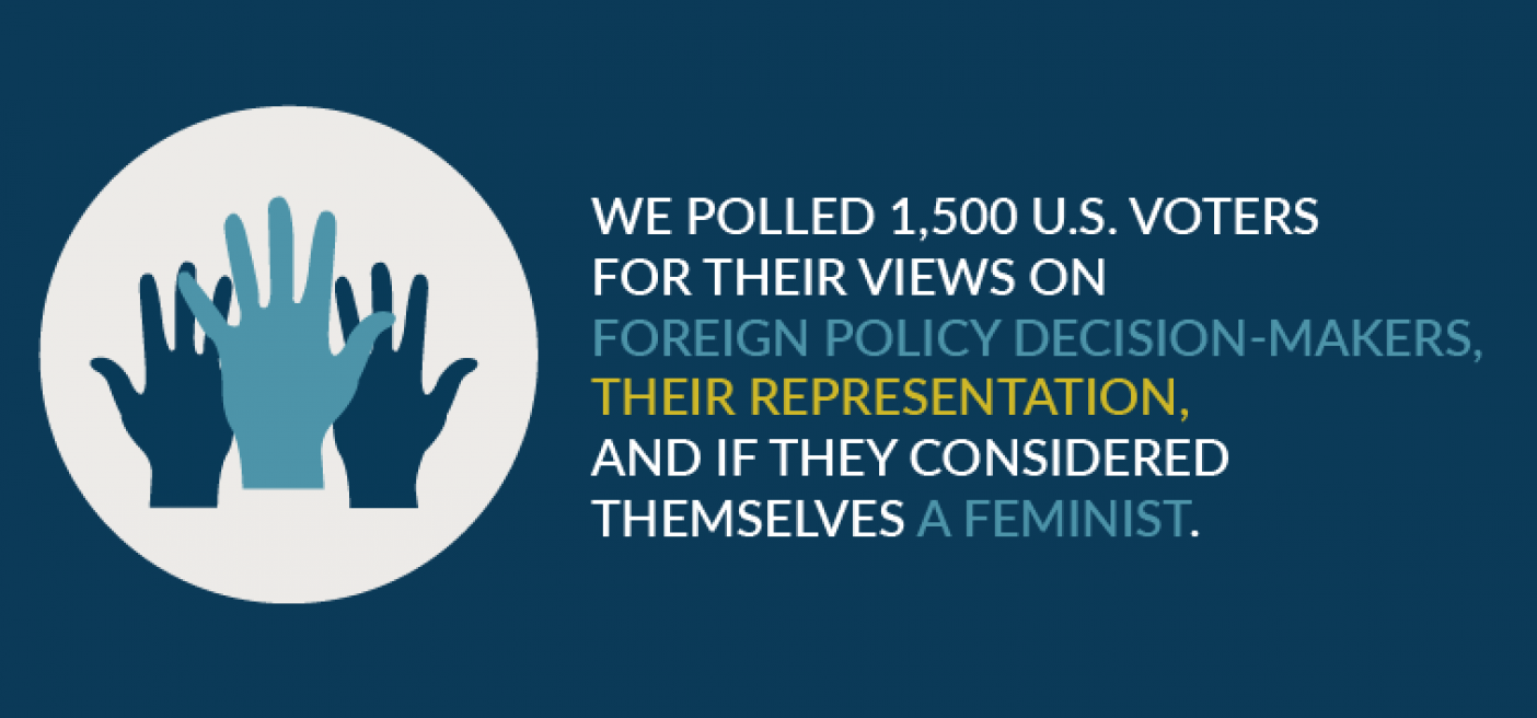 feminist foreign policy representation survey
