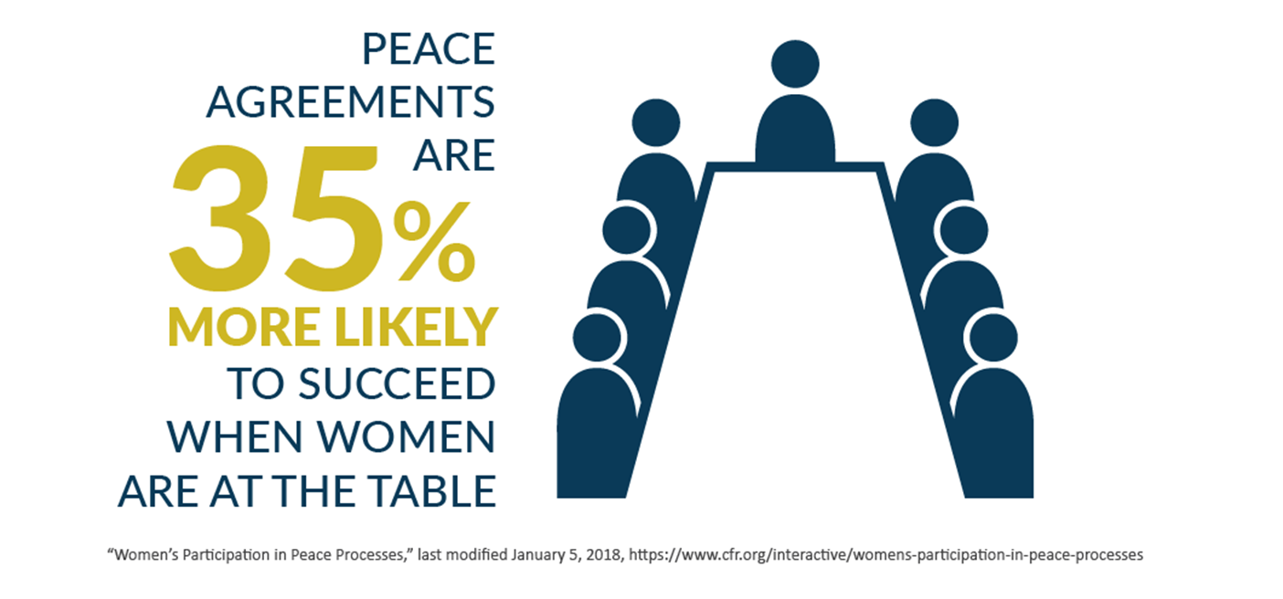 infographic women seat at the table