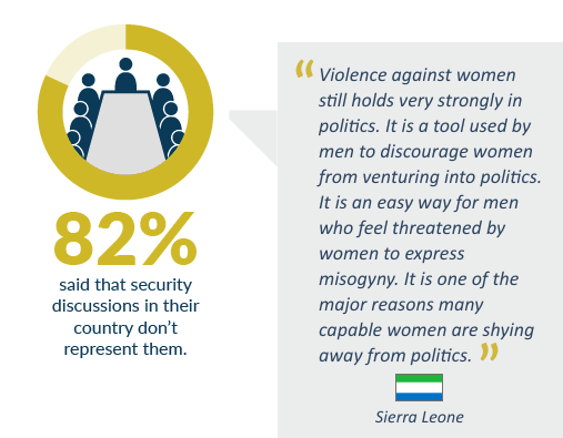 Poll - Violence against Women
